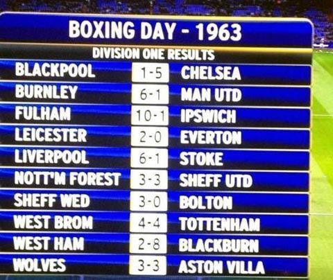 boxing-day-1963