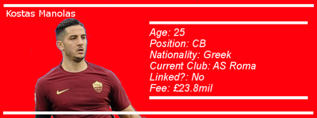 manolas-fact-file