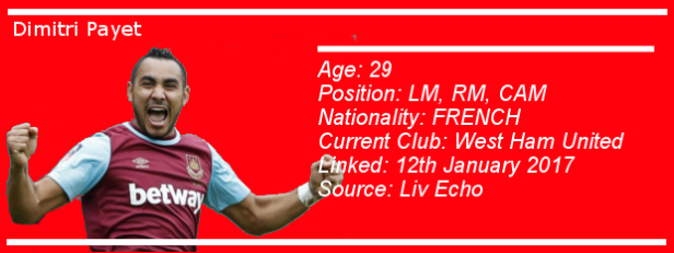 payet-fact-file