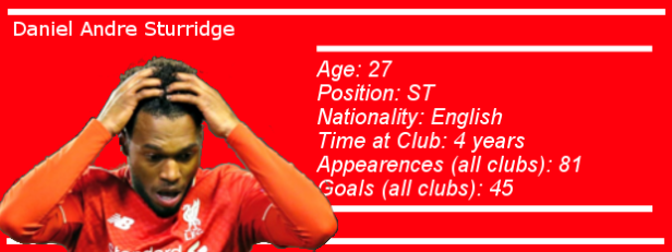 Sturridge Fact File.png